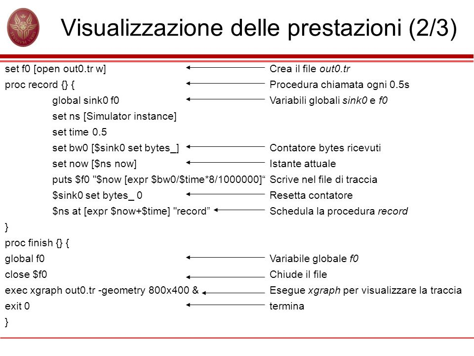 Visualizzazione delle prestazioni (2/3)