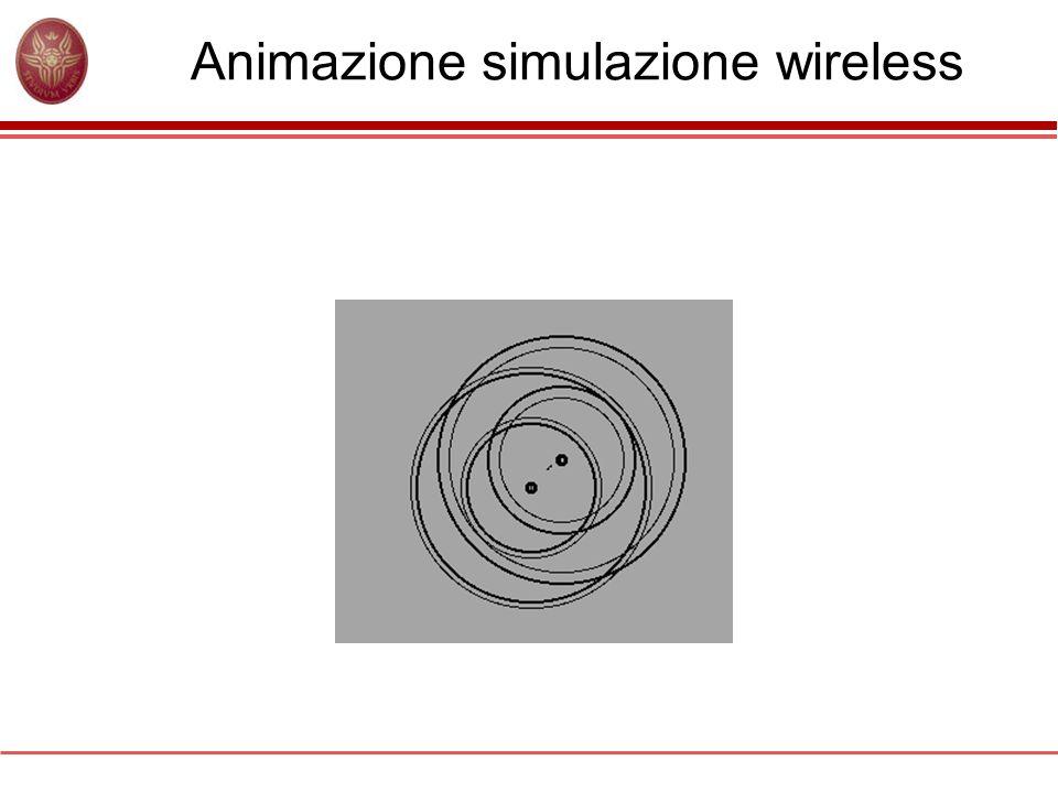 Animazione simulazione wireless