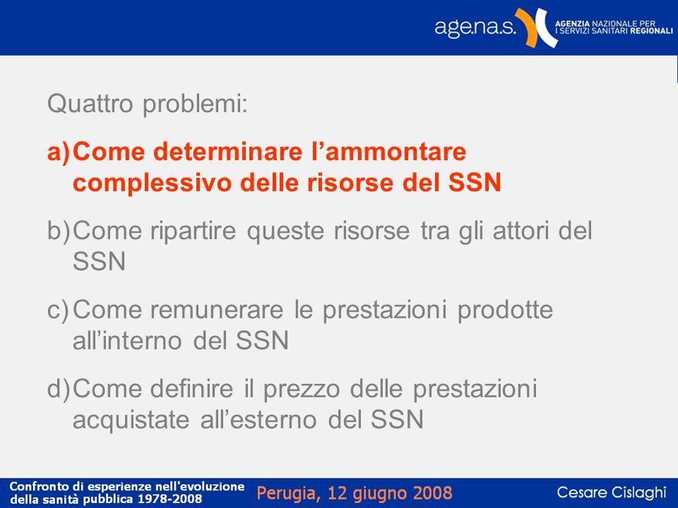 Quattro problemi: Come determinare l'ammontare complessivo delle risorse del SSN. Come ripartire queste risorse tra gli attori del SSN.