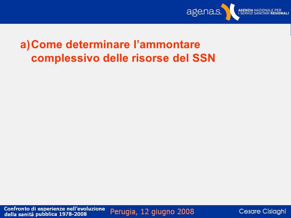 Come determinare l'ammontare complessivo delle risorse del SSN