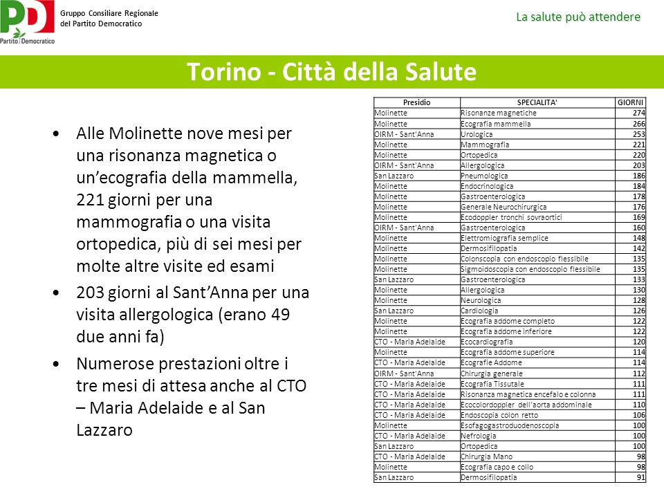 Torino - Città della Salute
