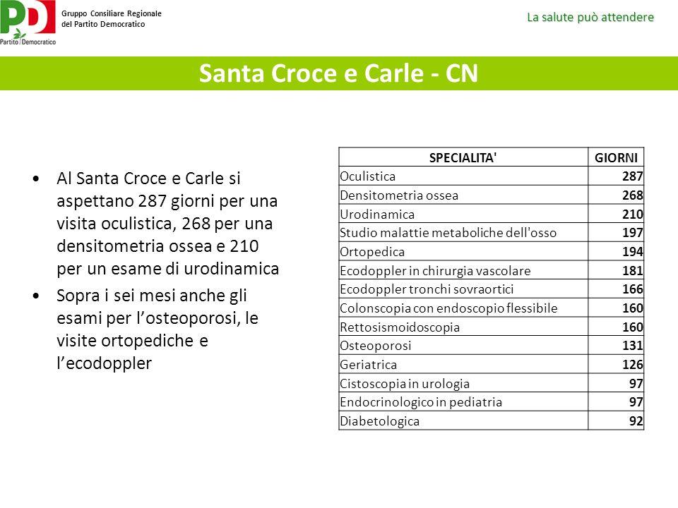 Santa Croce e Carle - CN SPECIALITA GIORNI. Oculistica. 287. Densitometria ossea. 268. Urodinamica.