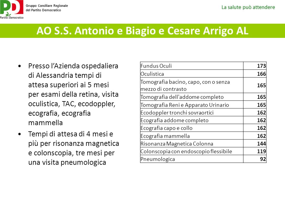 AO S.S. Antonio e Biagio e Cesare Arrigo AL