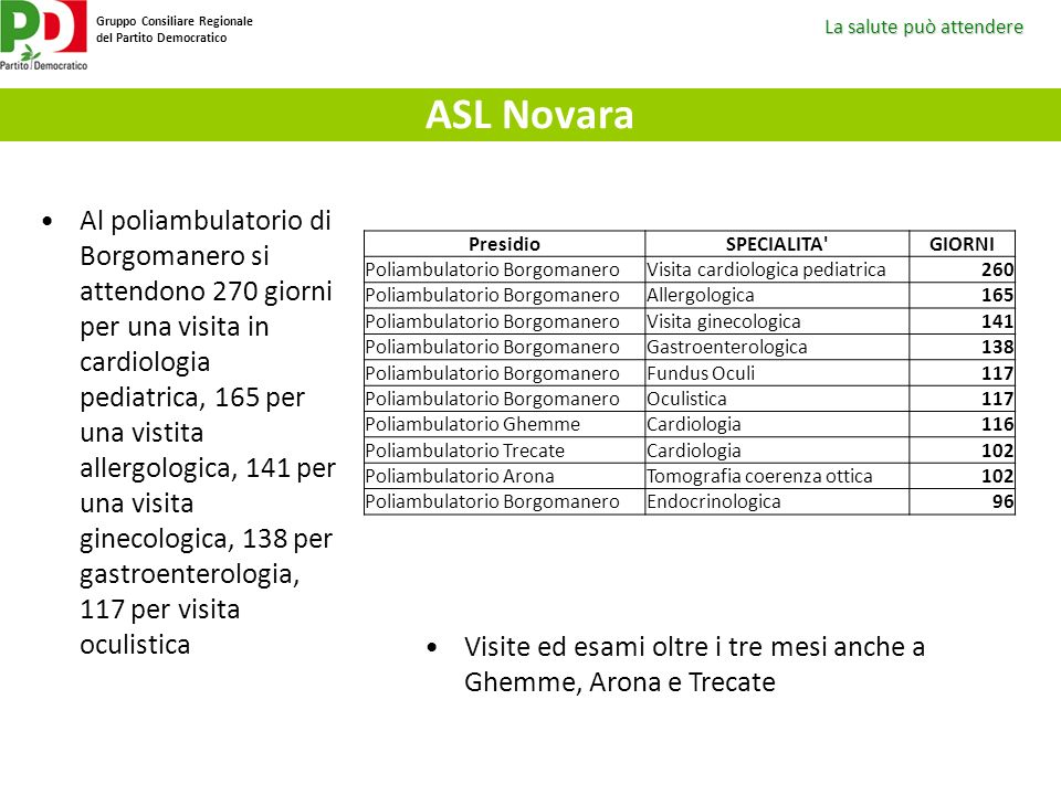 ASL Novara