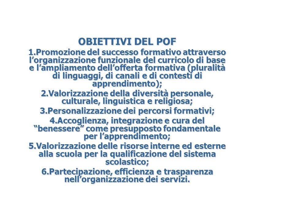 3.Personalizzazione dei percorsi formativi;