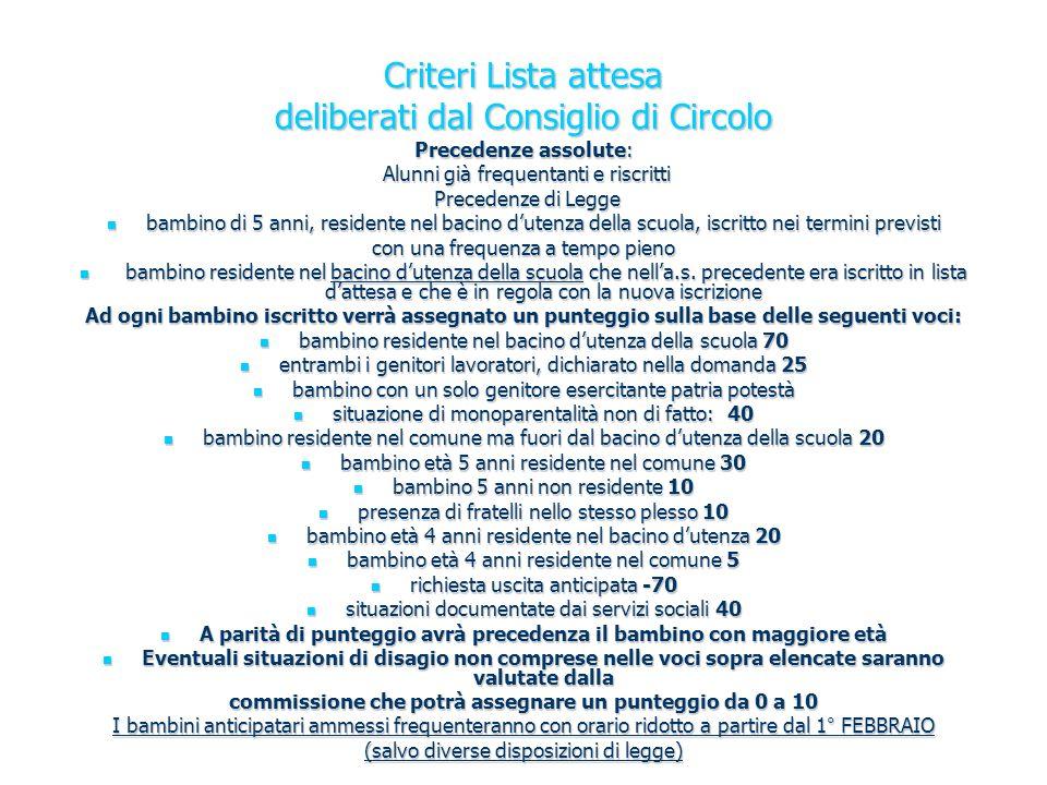 Criteri Lista attesa deliberati dal Consiglio di Circolo