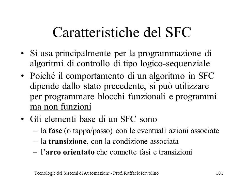 Caratteristiche del SFC