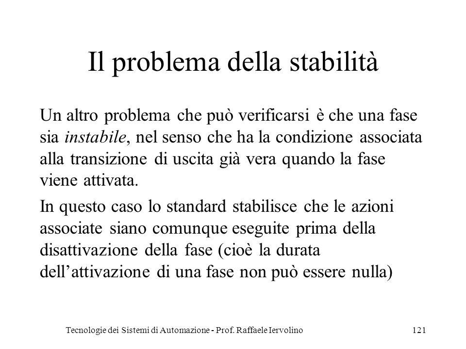 Il problema della stabilità