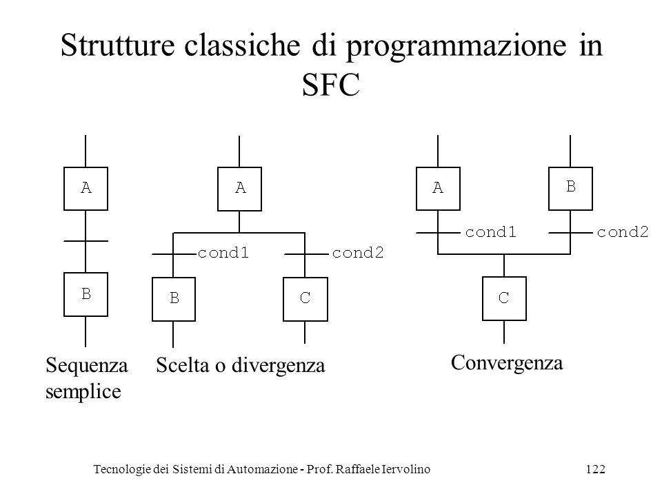 Strutture classiche di programmazione in SFC