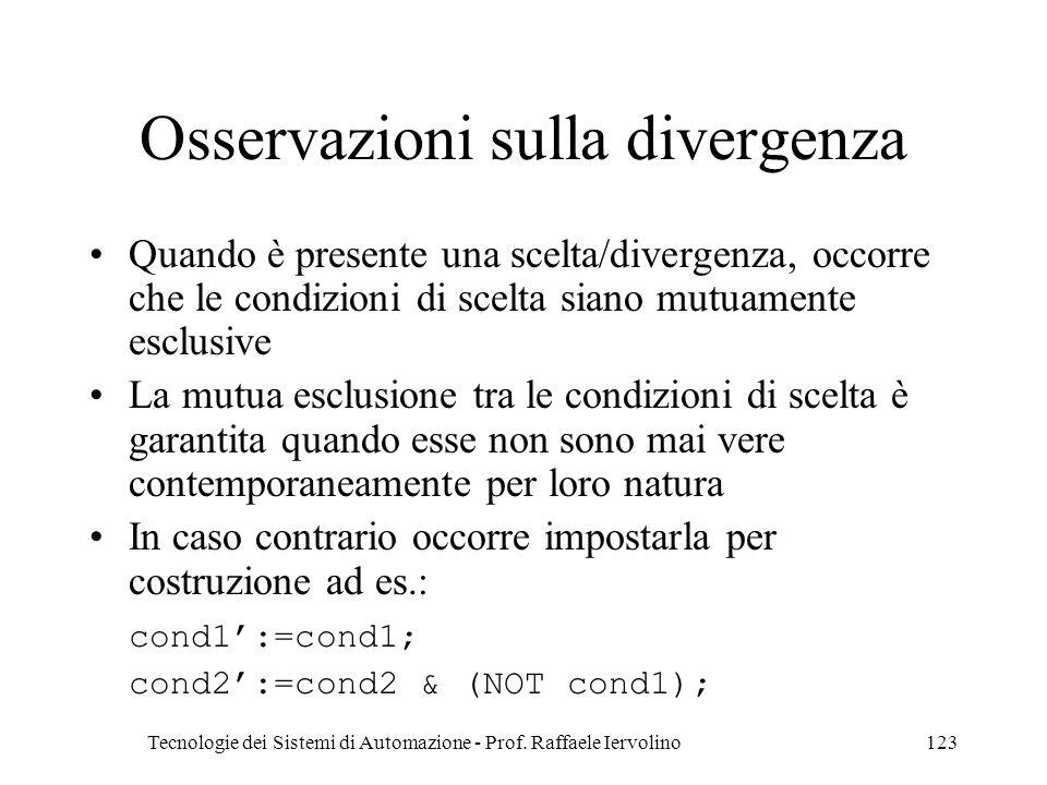 Osservazioni sulla divergenza
