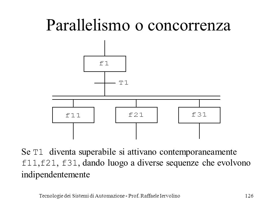Parallelismo o concorrenza