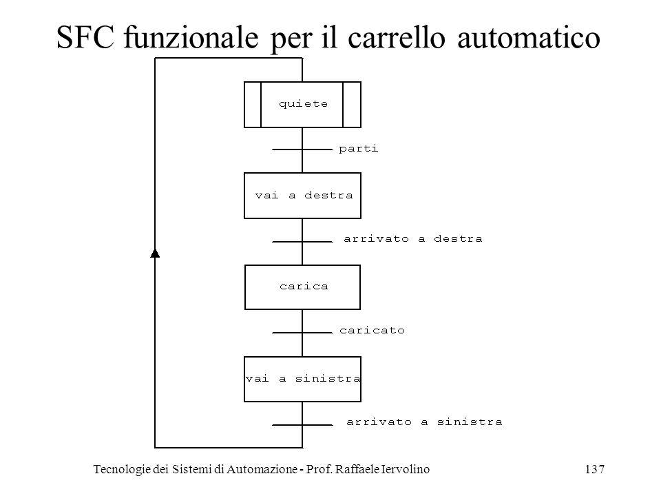 SFC funzionale per il carrello automatico