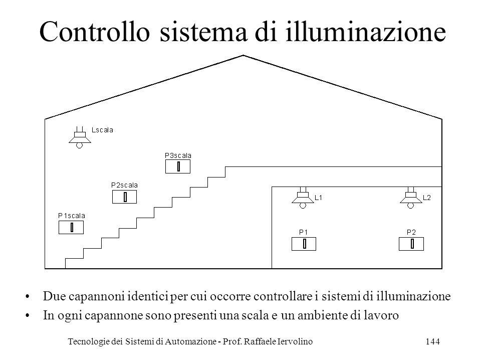 Controllo sistema di illuminazione