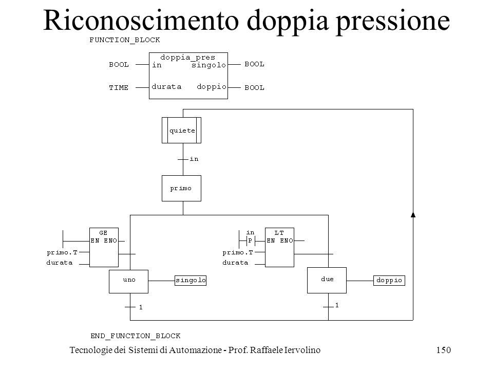 Riconoscimento doppia pressione