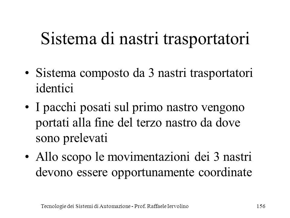 Sistema di nastri trasportatori