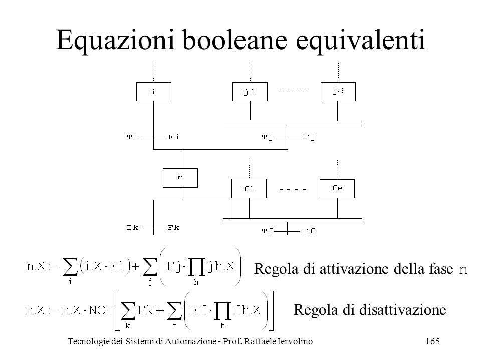 Equazioni booleane equivalenti