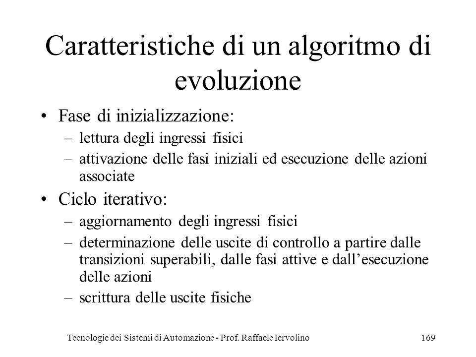 Caratteristiche di un algoritmo di evoluzione
