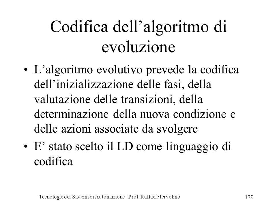 Codifica dell'algoritmo di evoluzione