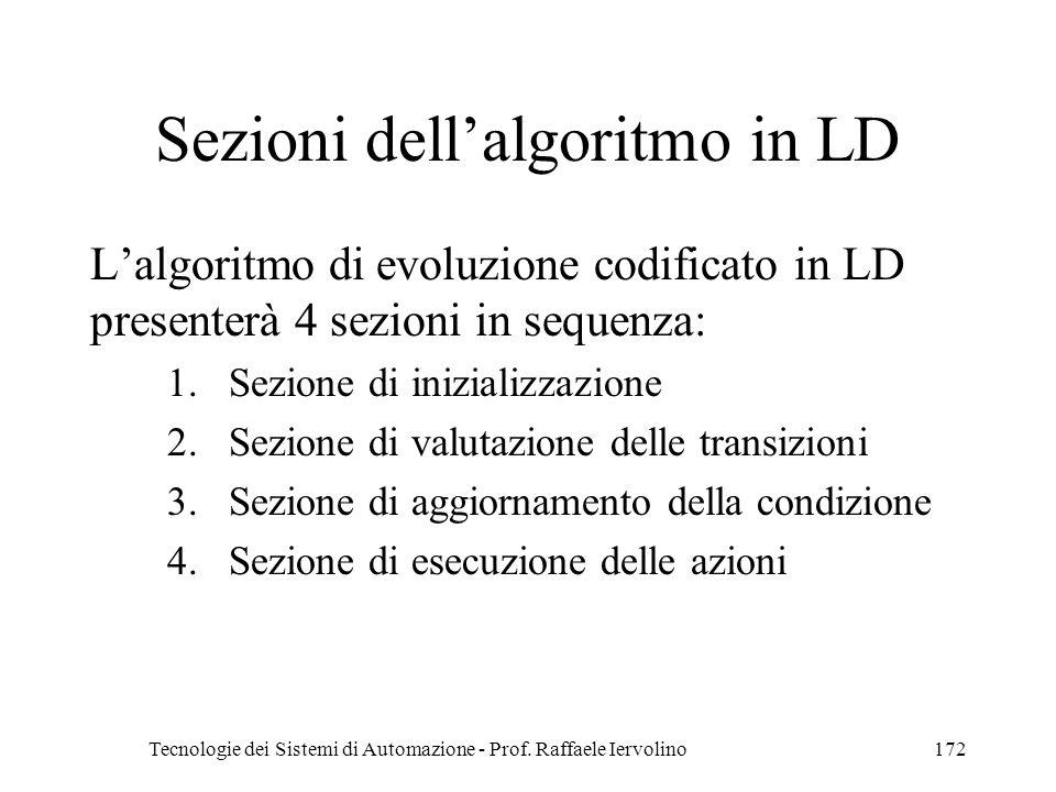 Sezioni dell'algoritmo in LD