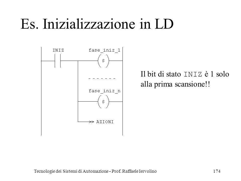 Es. Inizializzazione in LD