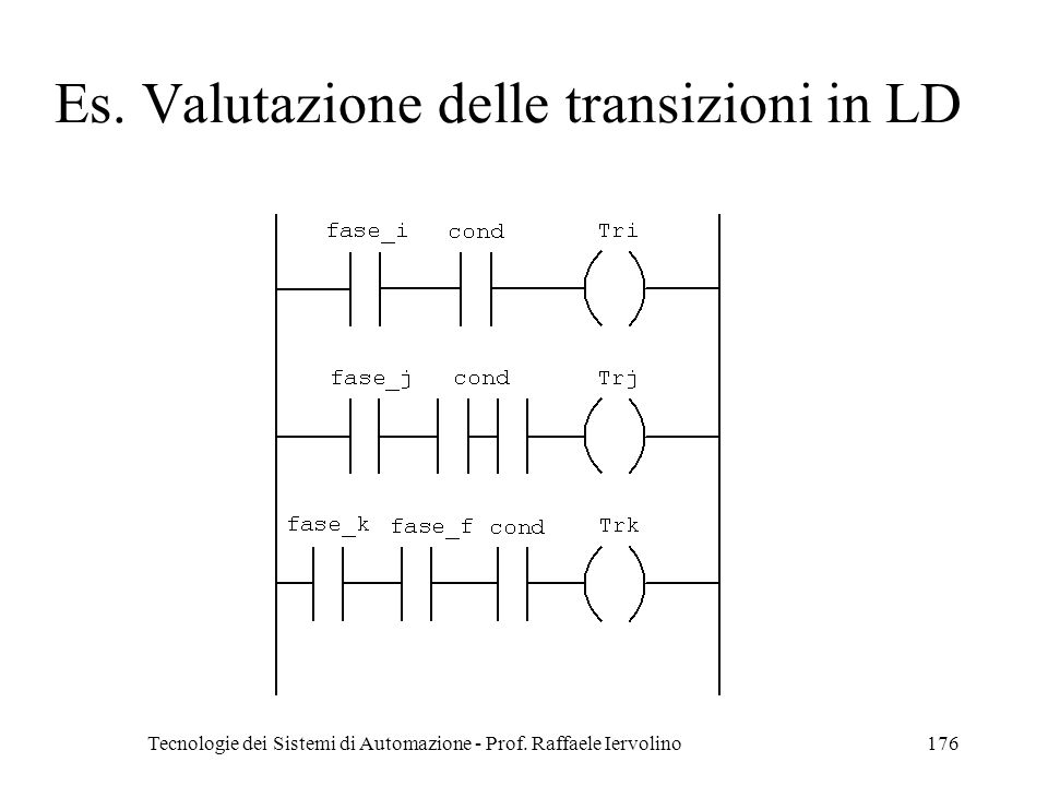 Es. Valutazione delle transizioni in LD