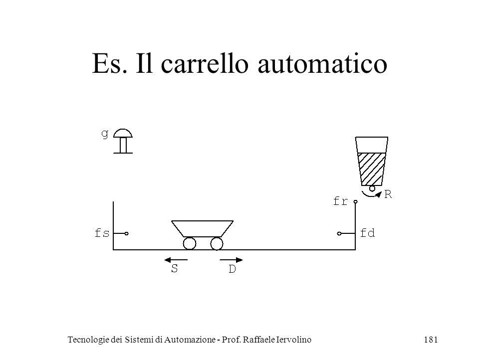 Es. Il carrello automatico
