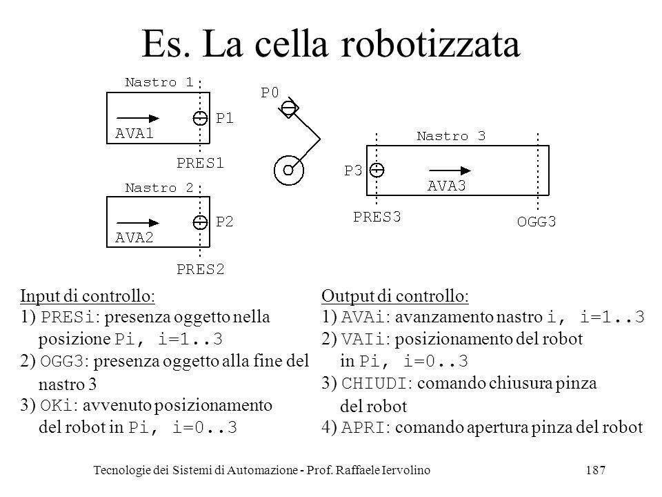 Es. La cella robotizzata