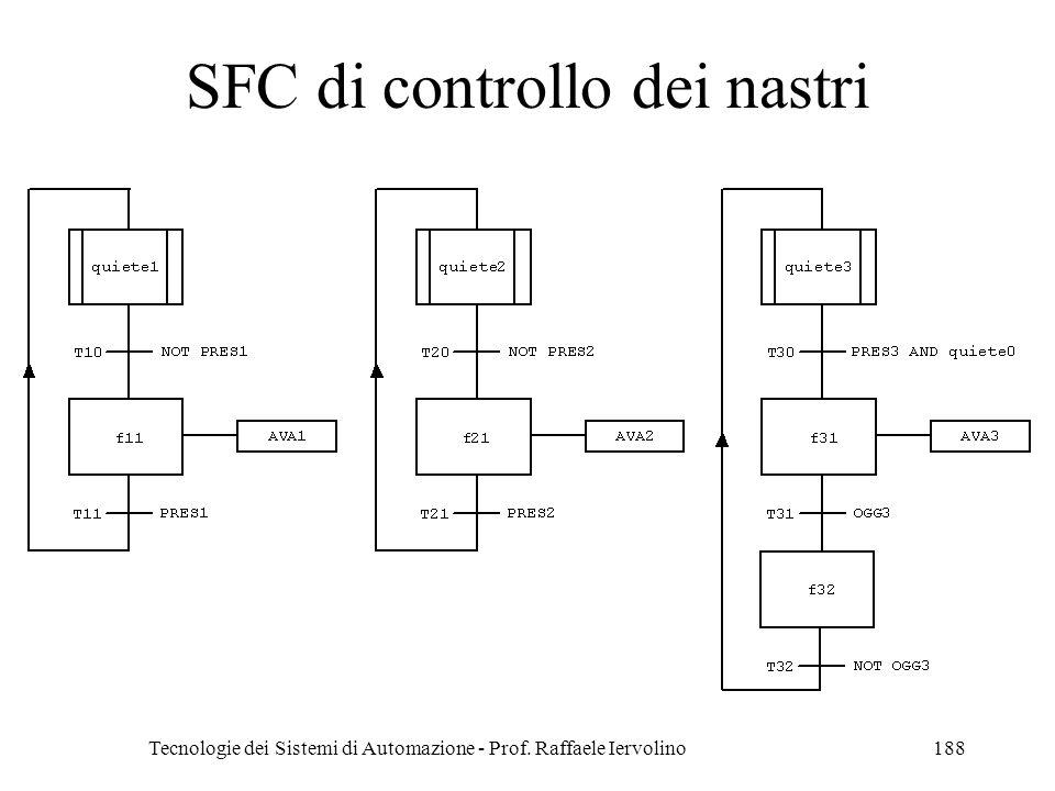 SFC di controllo dei nastri