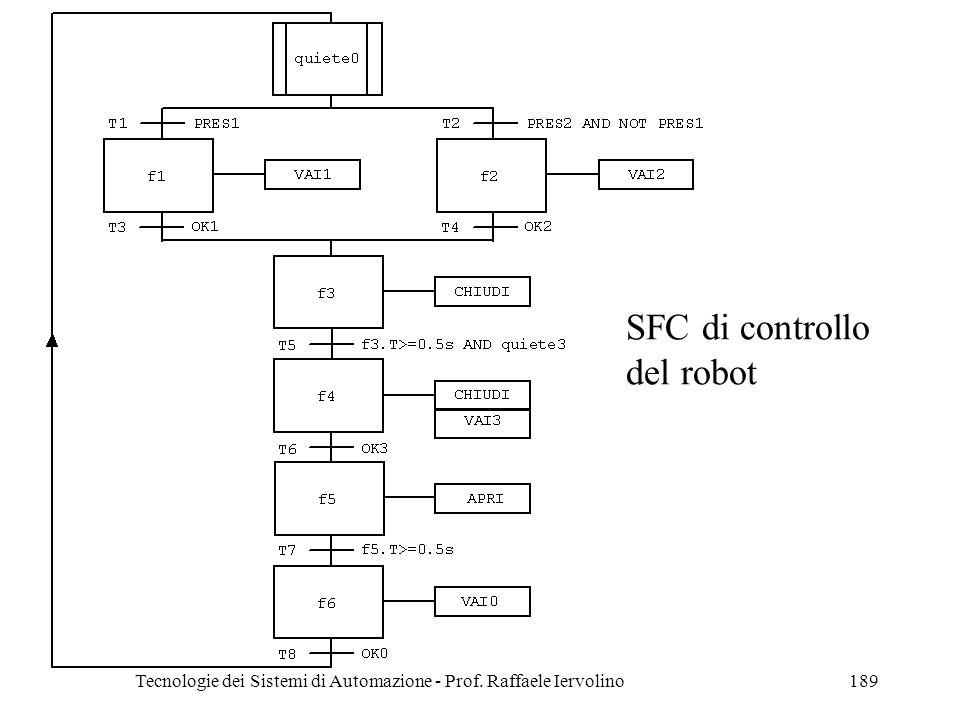 SFC di controllo del robot
