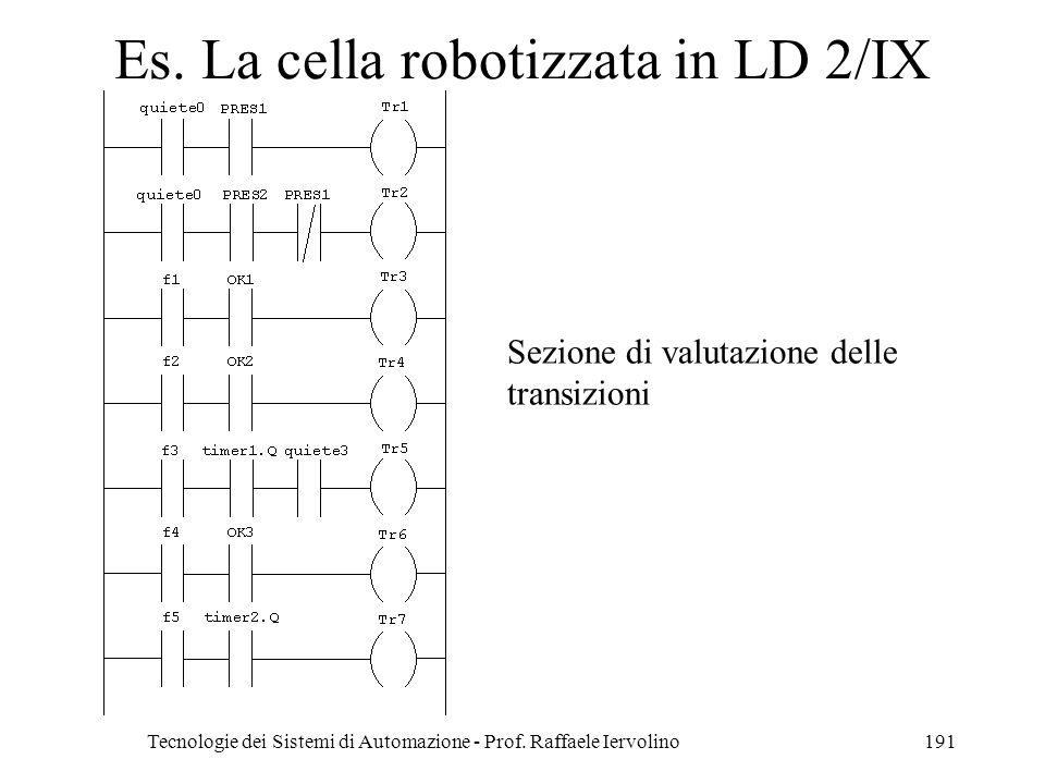 Es. La cella robotizzata in LD 2/IX