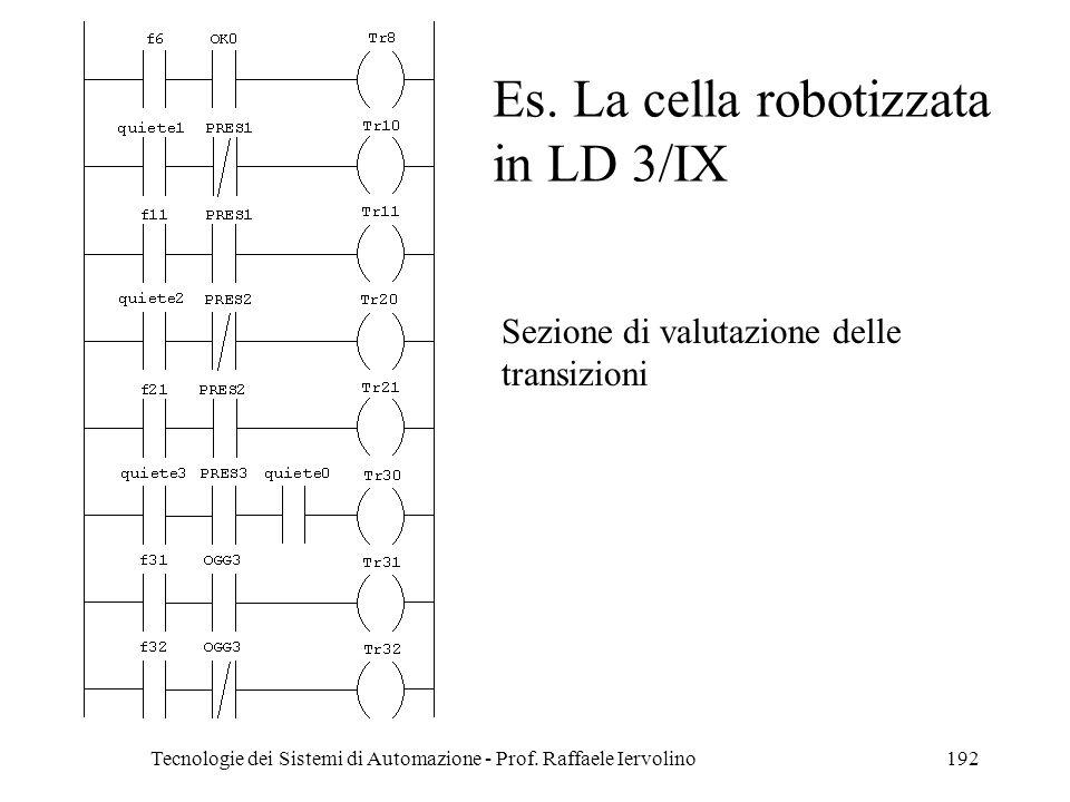 Es. La cella robotizzata in LD 3/IX
