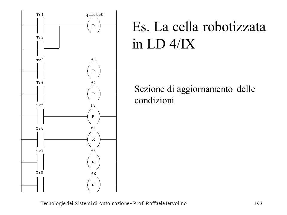 Es. La cella robotizzata in LD 4/IX
