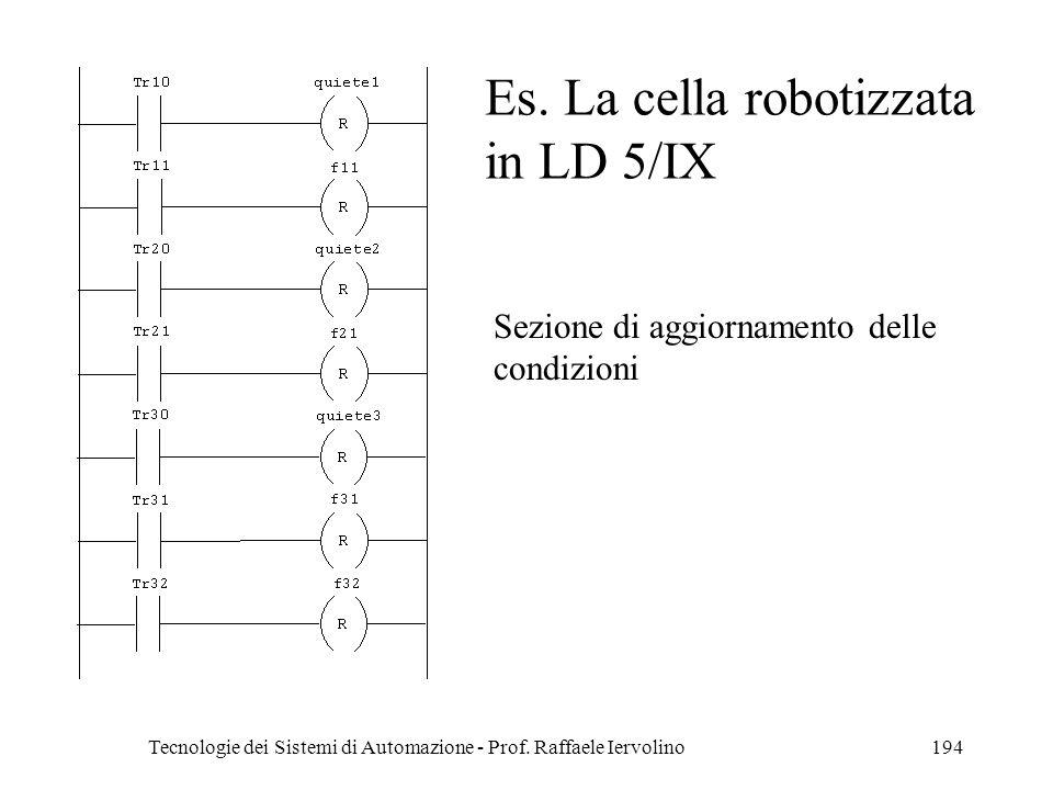 Es. La cella robotizzata in LD 5/IX