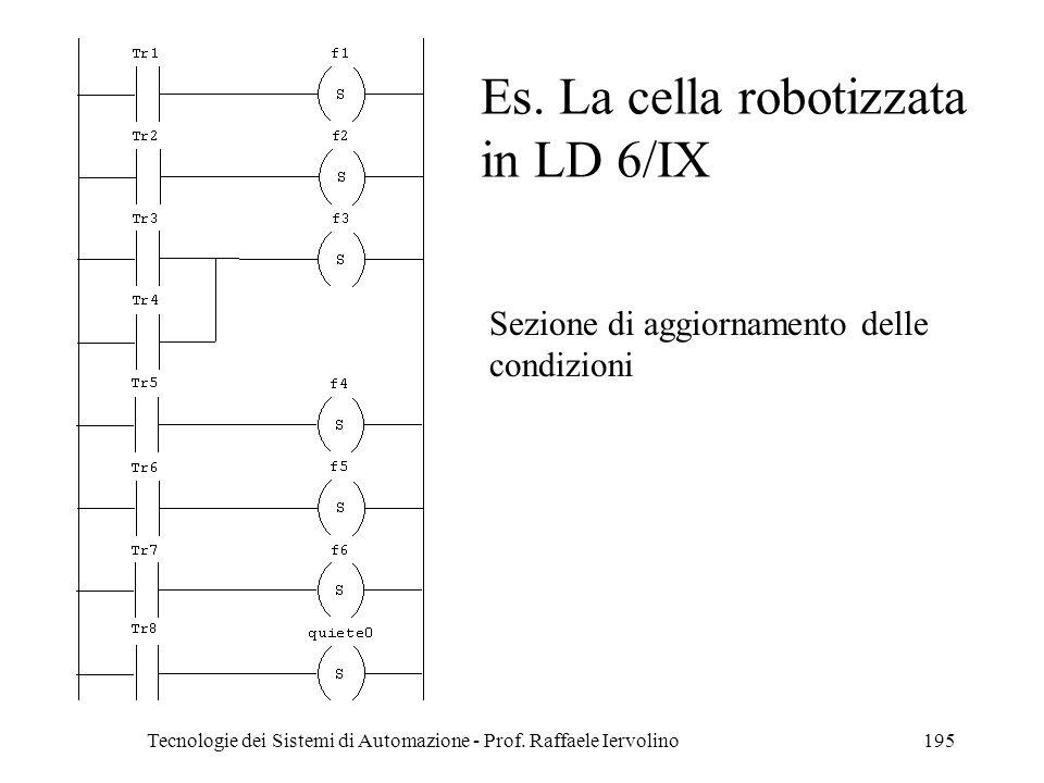 Es. La cella robotizzata in LD 6/IX