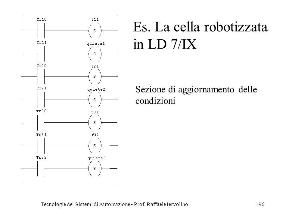 Es. La cella robotizzata in LD 7/IX