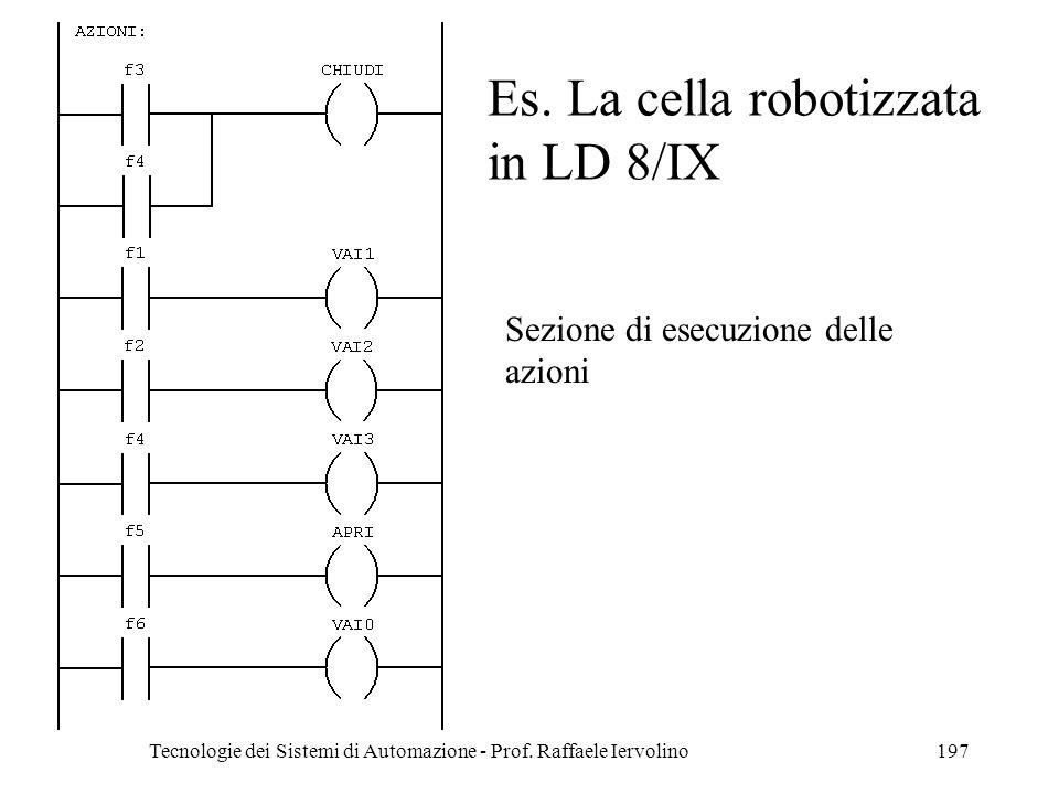 Es. La cella robotizzata in LD 8/IX