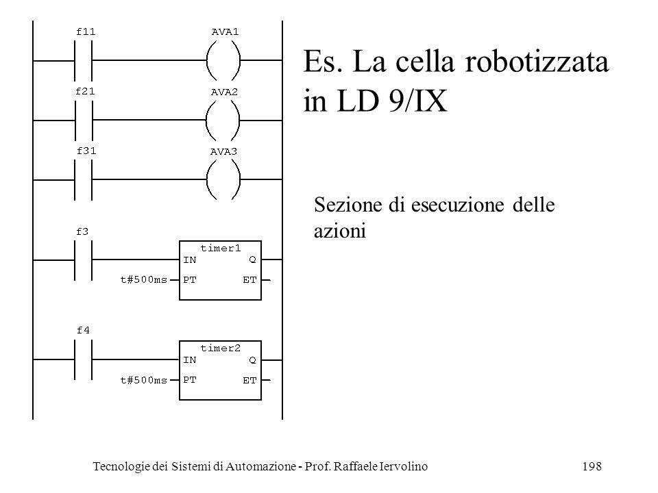 Es. La cella robotizzata in LD 9/IX