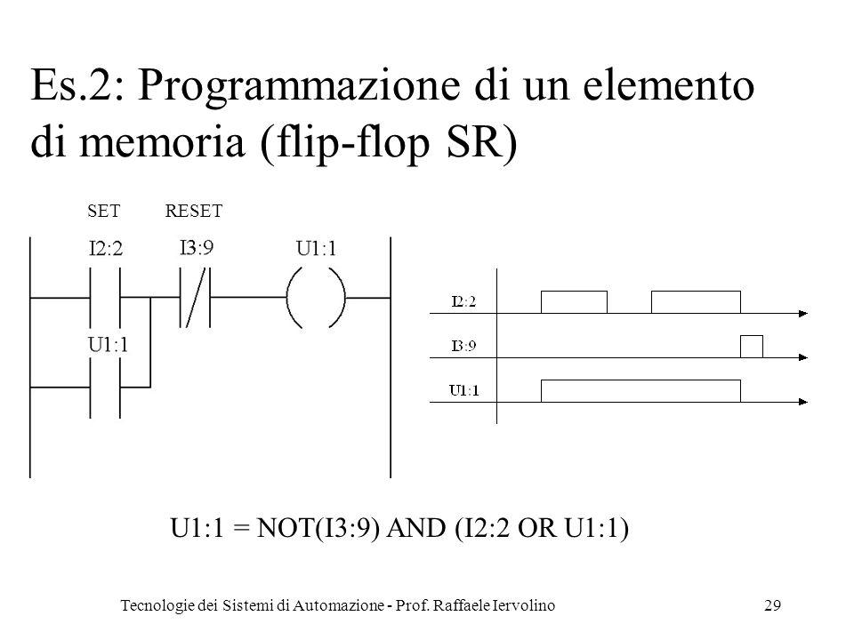 Es.2: Programmazione di un elemento di memoria (flip-flop SR)