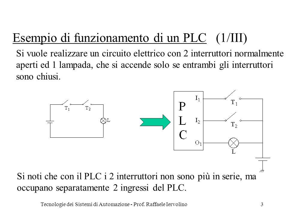 Esempio di funzionamento di un PLC (1/III)