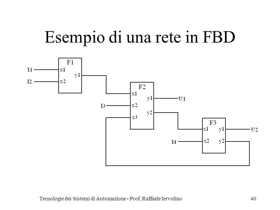 Esempio di una rete in FBD