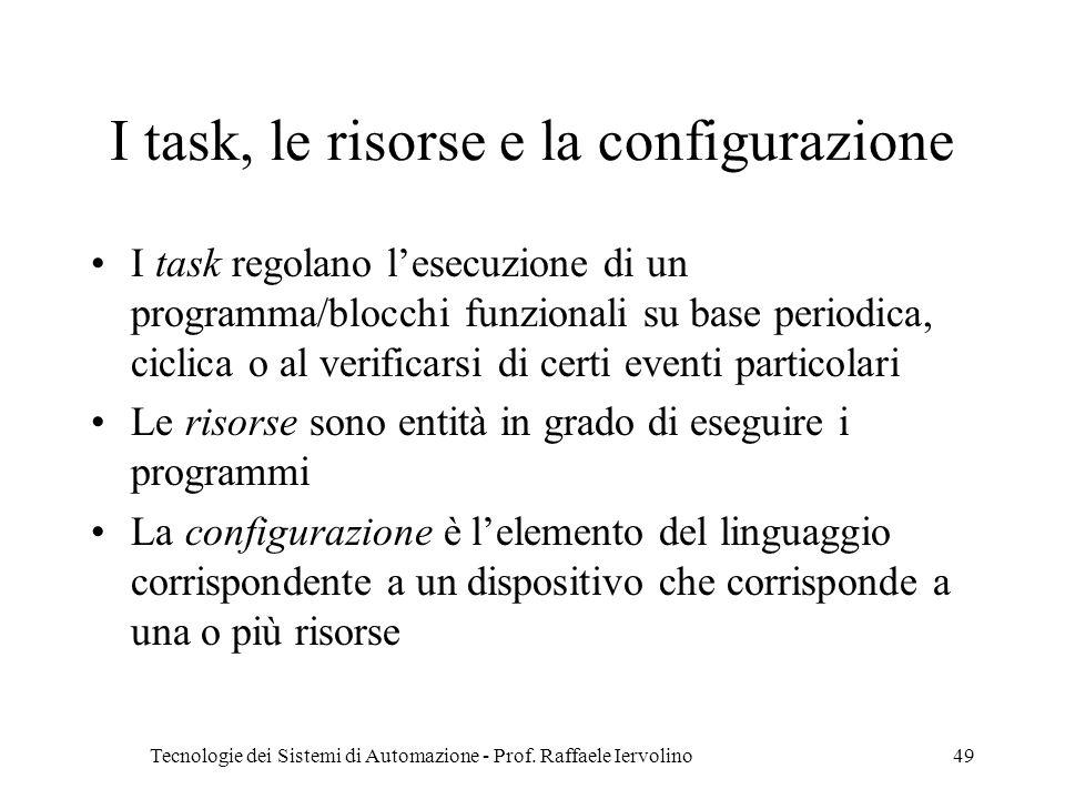 I task, le risorse e la configurazione