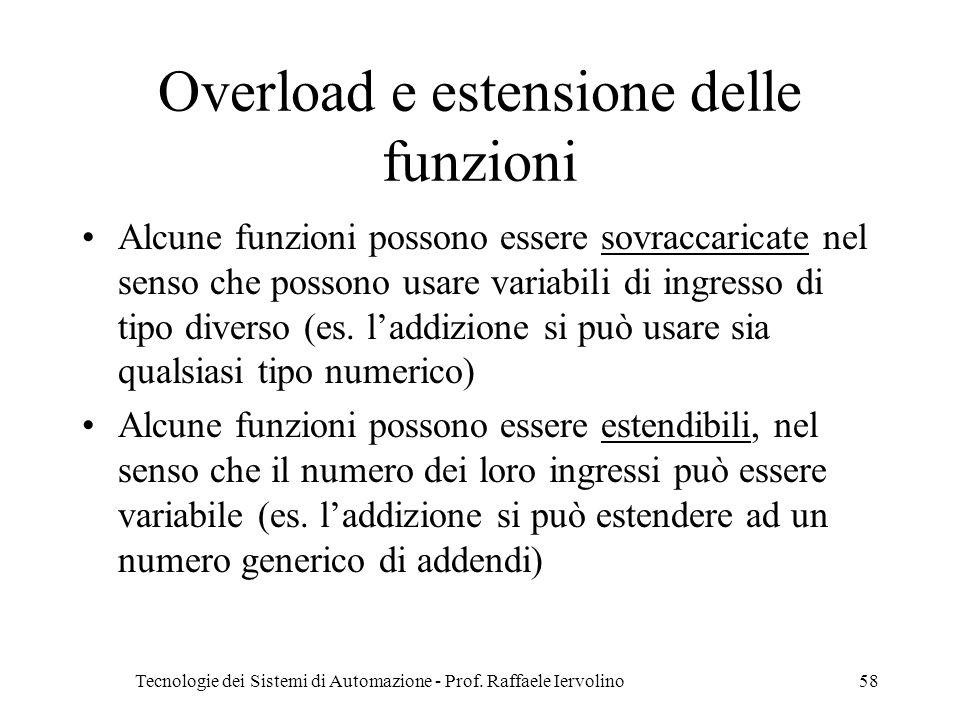 Overload e estensione delle funzioni