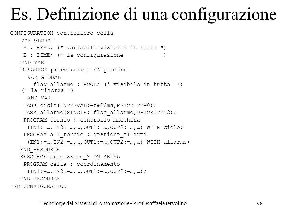 Es. Definizione di una configurazione