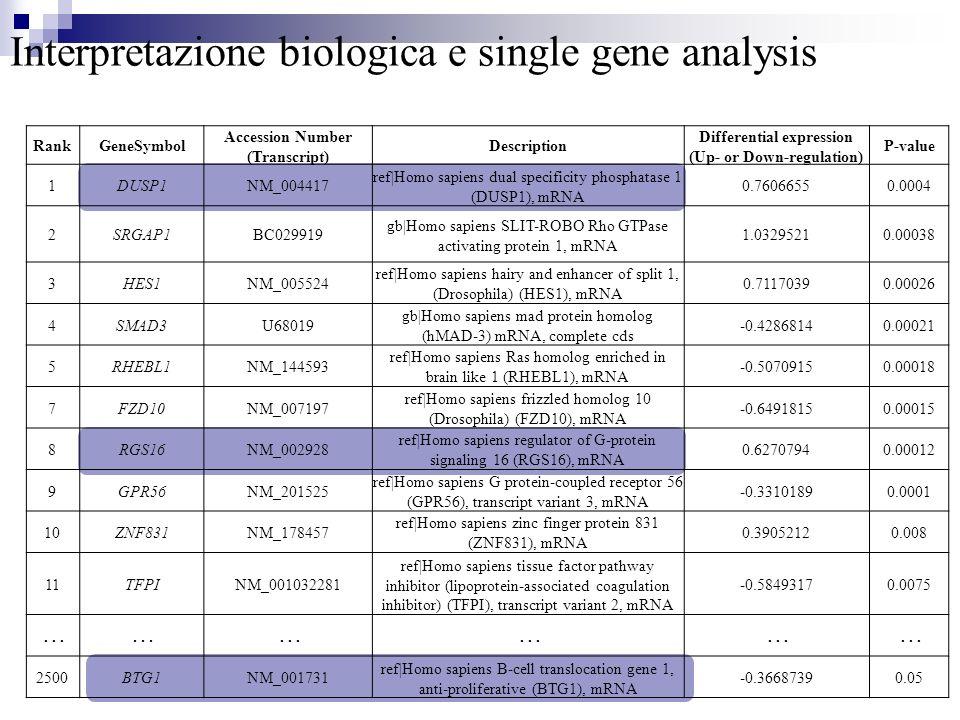 Interpretazione biologica e single gene analysis
