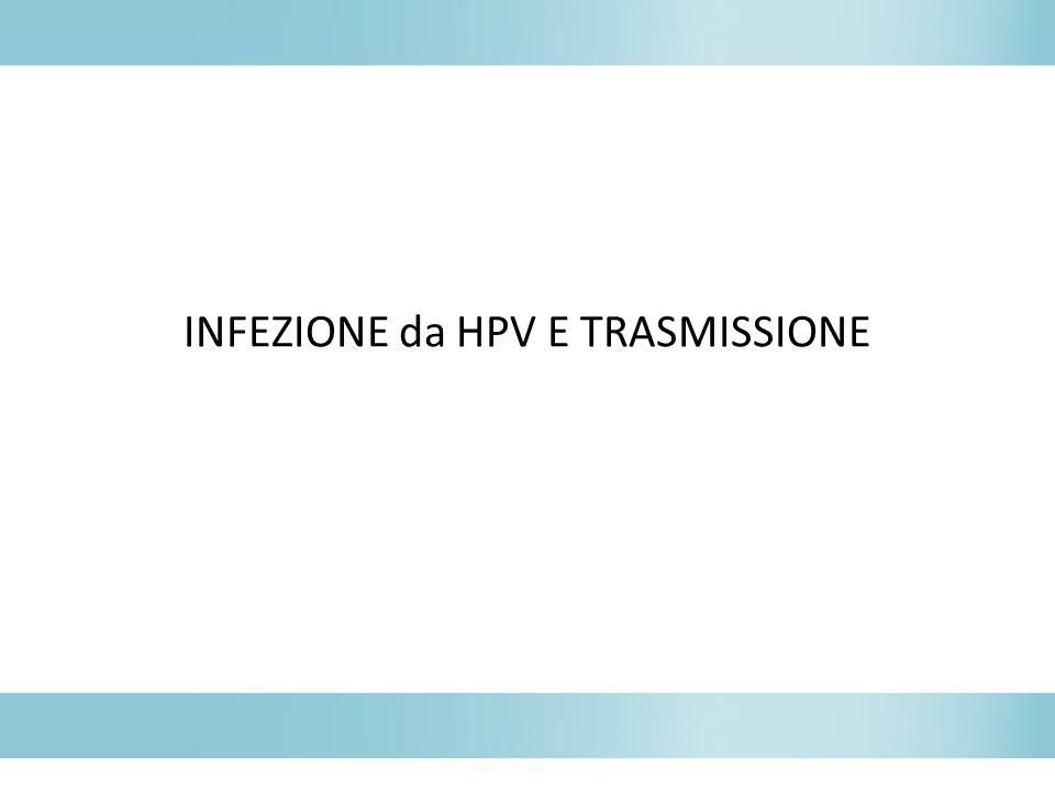 INFEZIONE da HPV E TRASMISSIONE