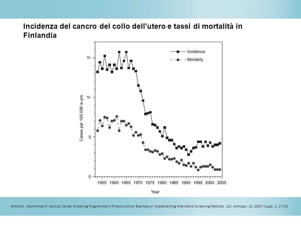Incidenza del cancro del collo dell utero e tassi di mortalità in Finlandia