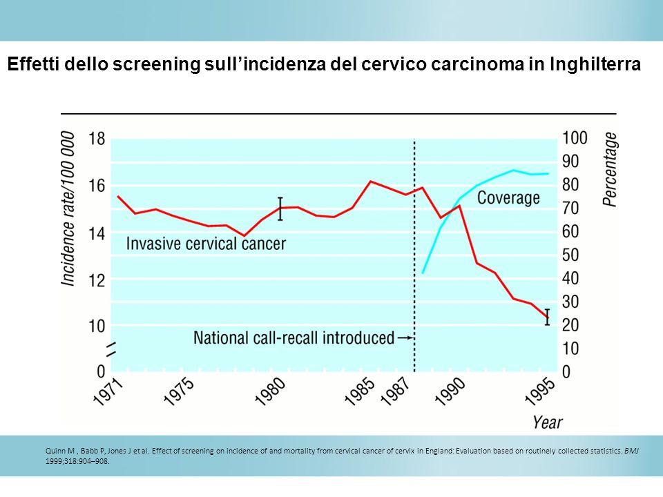 Effetti dello screening sull'incidenza del cervico carcinoma in Inghilterra