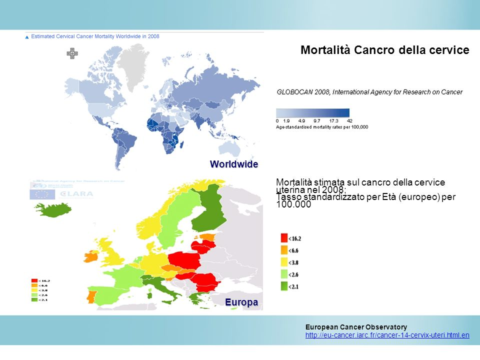 Mortalità Cancro della cervice