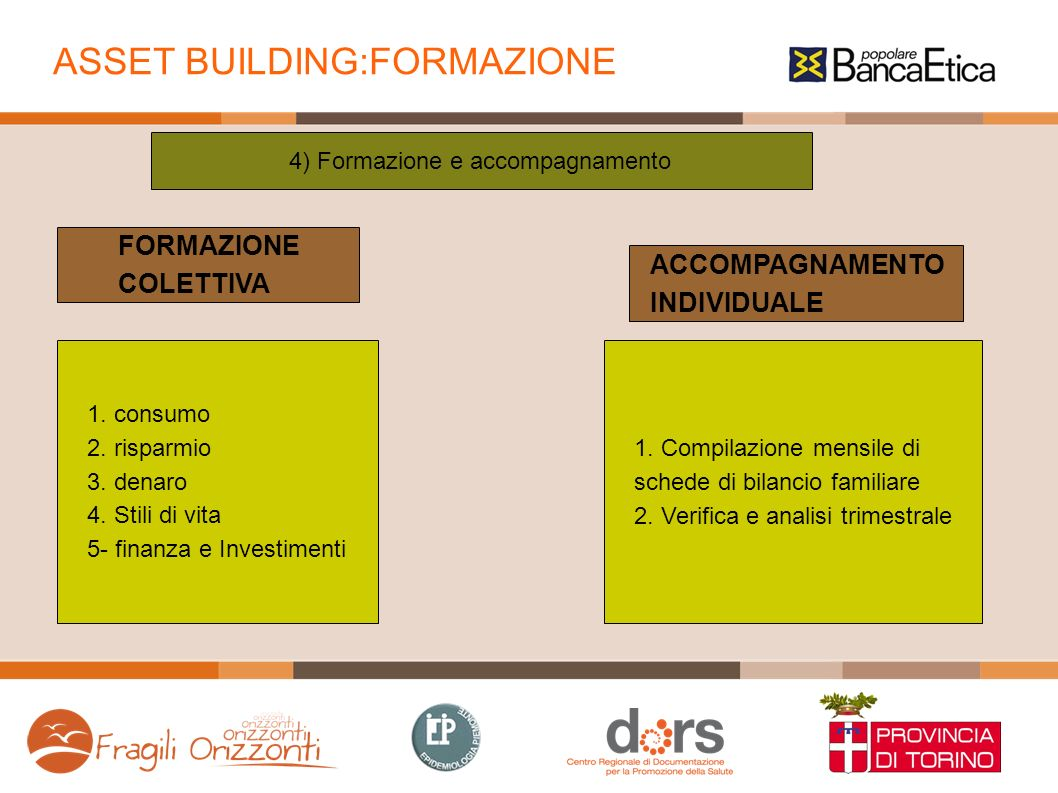 ASSET BUILDING:FORMAZIONE