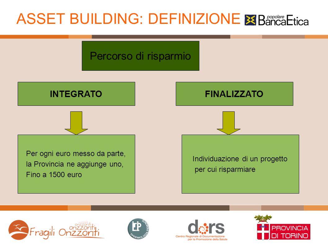 ASSET BUILDING: DEFINIZIONE